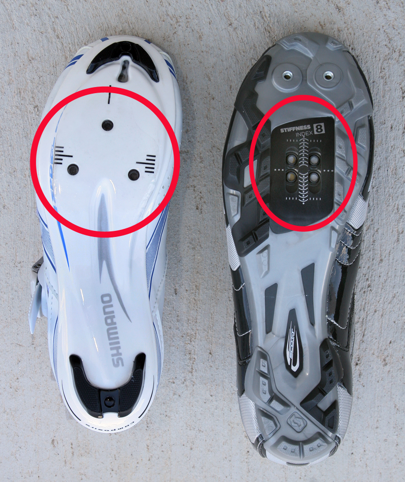 Beginner S Guide To Cycling Shoes