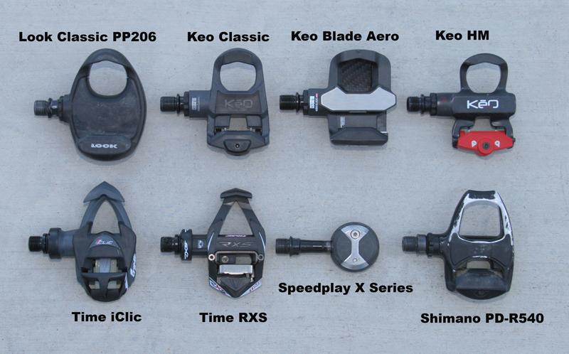 35bb732b61e Look Keo Blade Aerodynamic Pedal. – TriSports University